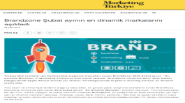 Brandzone Şubat ayının en dinamik markalarını açıkladı